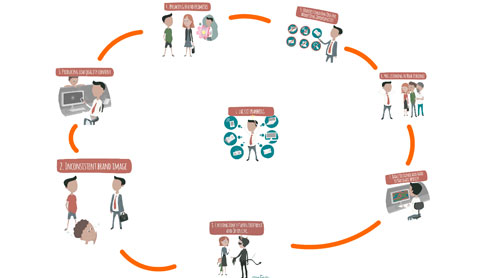 digital animated presentation examples focusky online