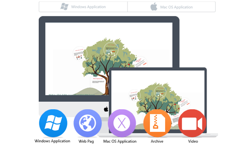 free multimedia presentation software for teachers to create awesome