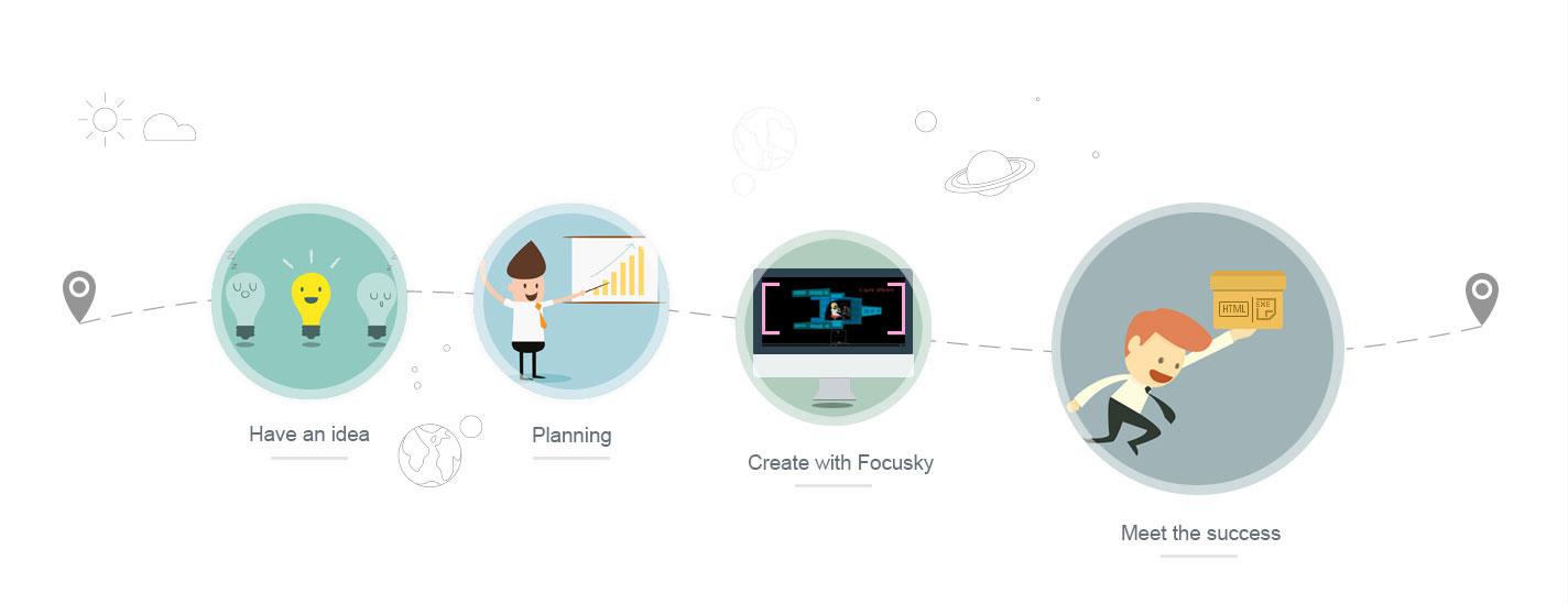 Create Animated Presentation for Online & Offline presenting